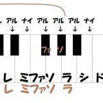マイナースケール(ピアノ)一覧。各種類の使い方も紹介